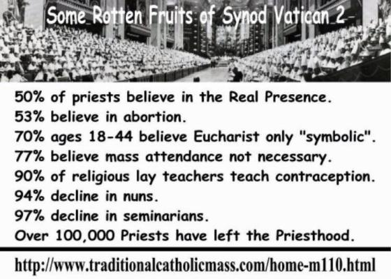 ROTTEN FRUITS OF VATICAN II